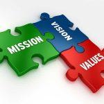 経営理念の定義の変遷 -良い経営理念のチェックポイント