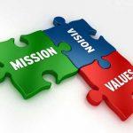 経営理念を名詞から動詞に変える事で行動に繋げる